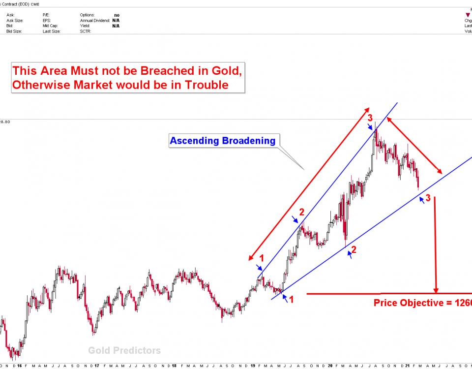 gold next path